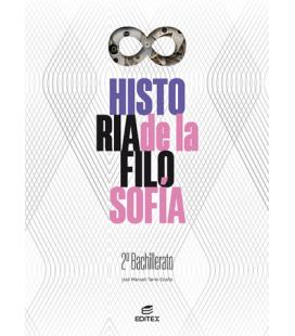 Historia de la Filosofía 2º Bachillerato (2020)